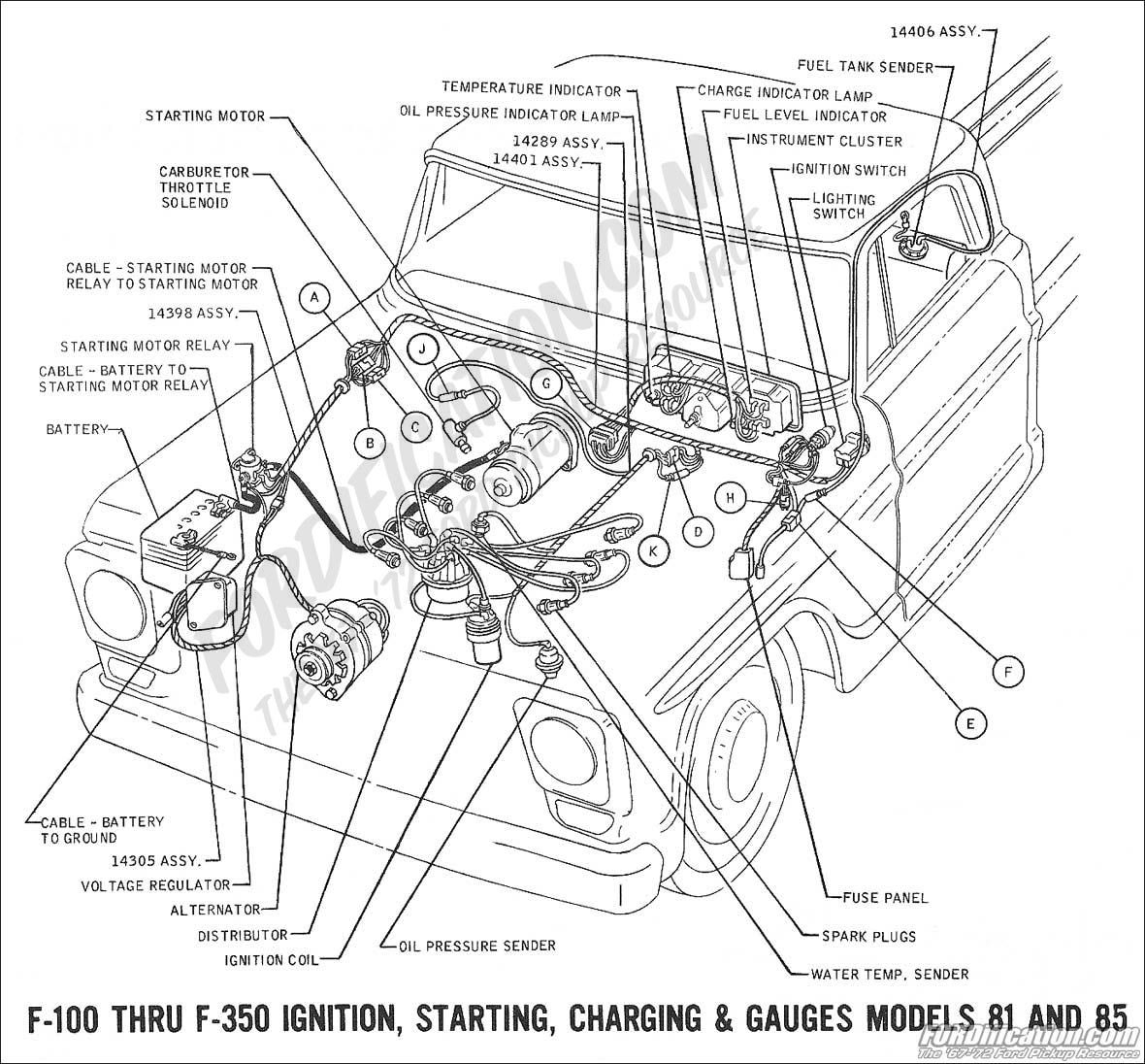 Pin by Stephanie Thrasher on ford truck | Pinterest | Ford trucks  Mustang Wiring Diagram Color on