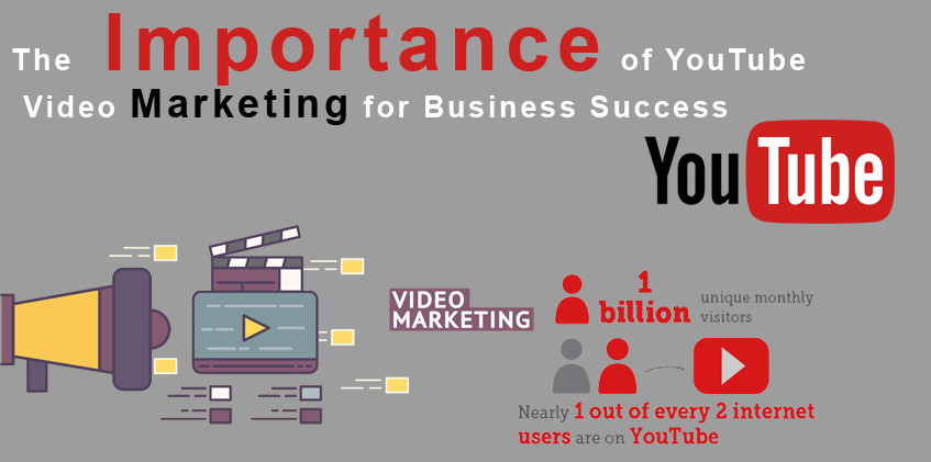 The Importance Of Youtube Marketing For Business Success Video Marketing Video Marketing Youtube Facebook Marketing Strategy