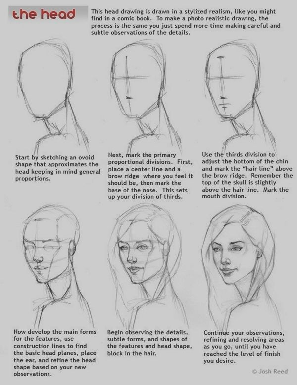 Girl Face Drawing Practice Step By Step