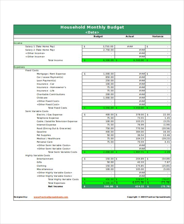 Monthly Household Budget Spreadsheet , Excel Monthly Budget - Personal Profit And Loss Statement Template