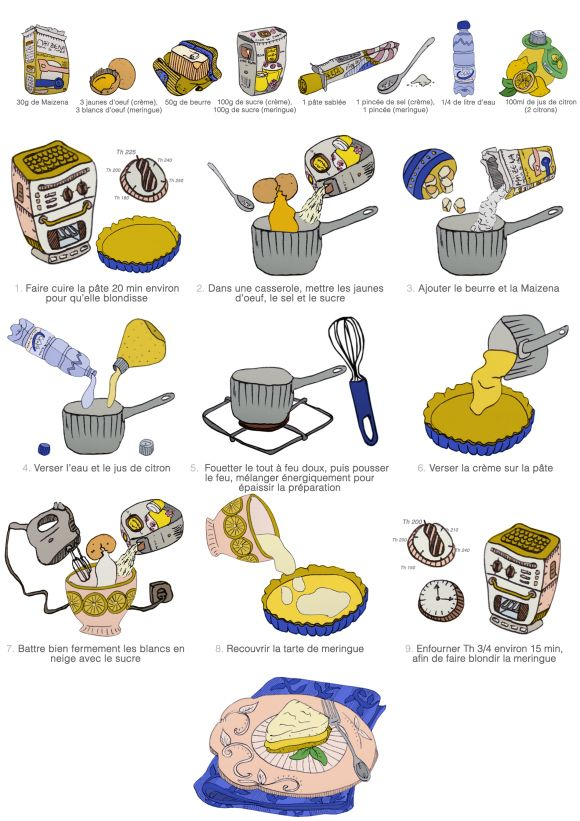 Recettes de cuisine dessin - Coloriage farine ...