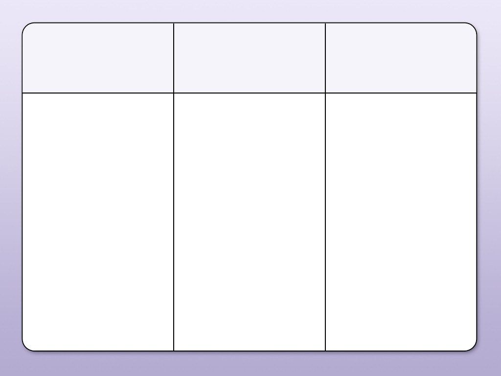 Chart Template 3 Column Chart Template Blank 5 Column