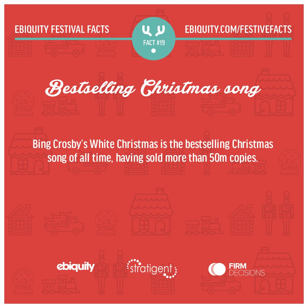 did you know the bestselling christmas song of all time for more festivefacts follow - Best Selling Christmas Song Of All Time