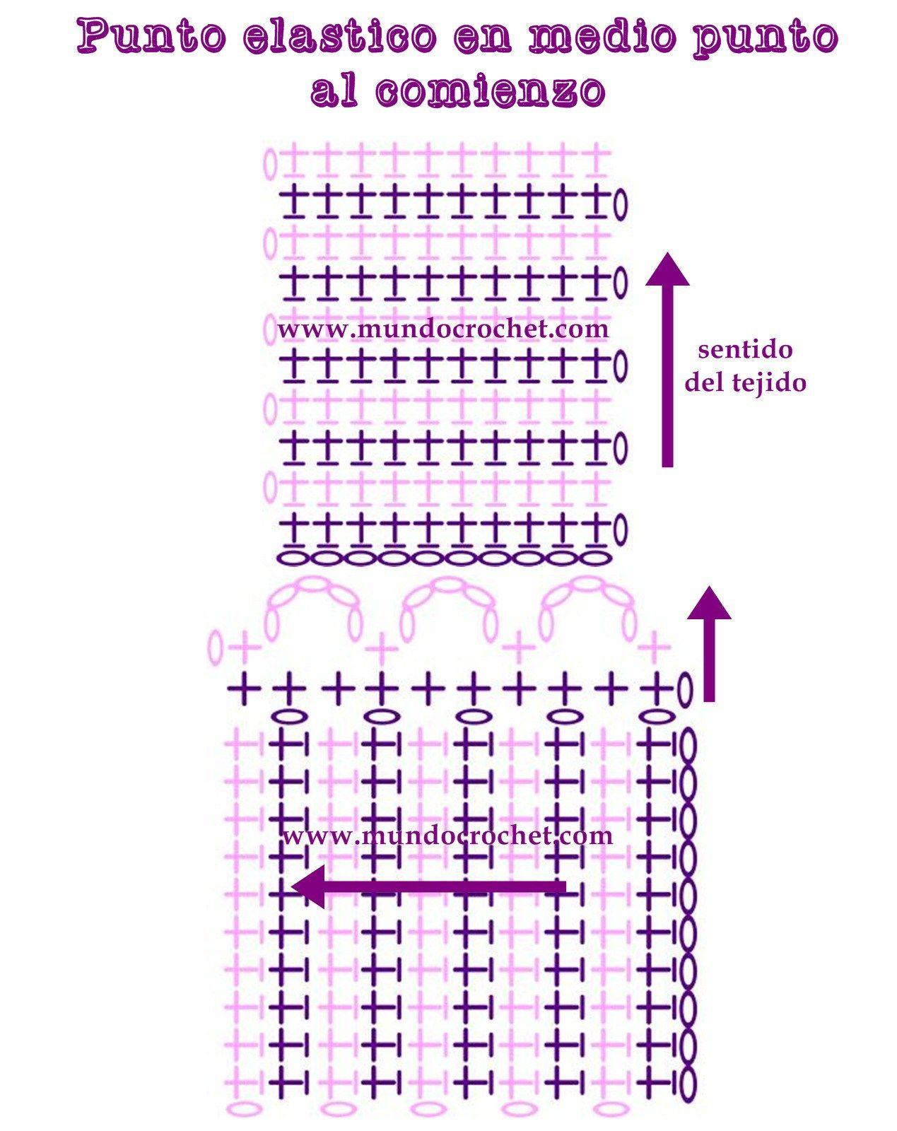 Como tejer el punto elastico con medio punto a crochet o ...