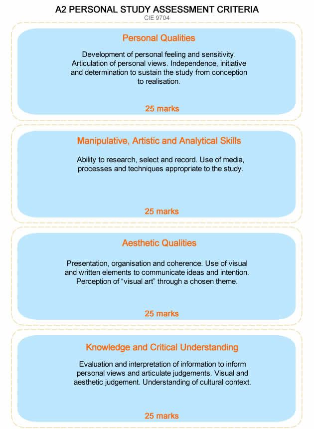 A Level Art Personal Study  Student Art Guide  A Level Art Art  A Art Personal Study Assessment Criteria Cie Persuasive Essay Topics For High School Students also Essay Writing Assignment Help  Argumentative Essay Thesis Examples