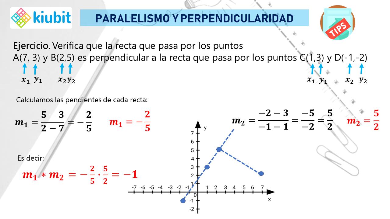 Paralelismo Y Perpendicularidad Geometria Analitica Ejercicios Geometría