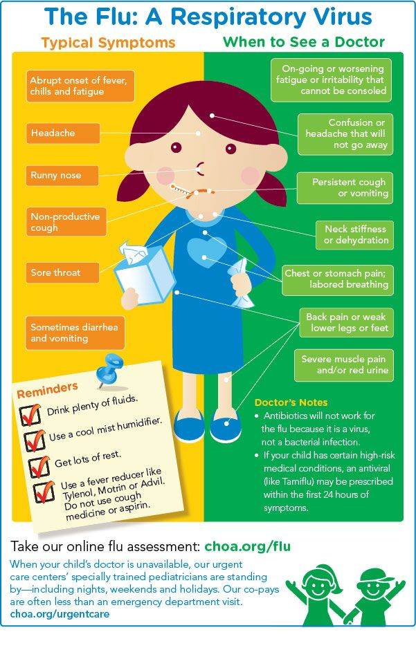 Kids & the Flu infographic common symptoms & when to see