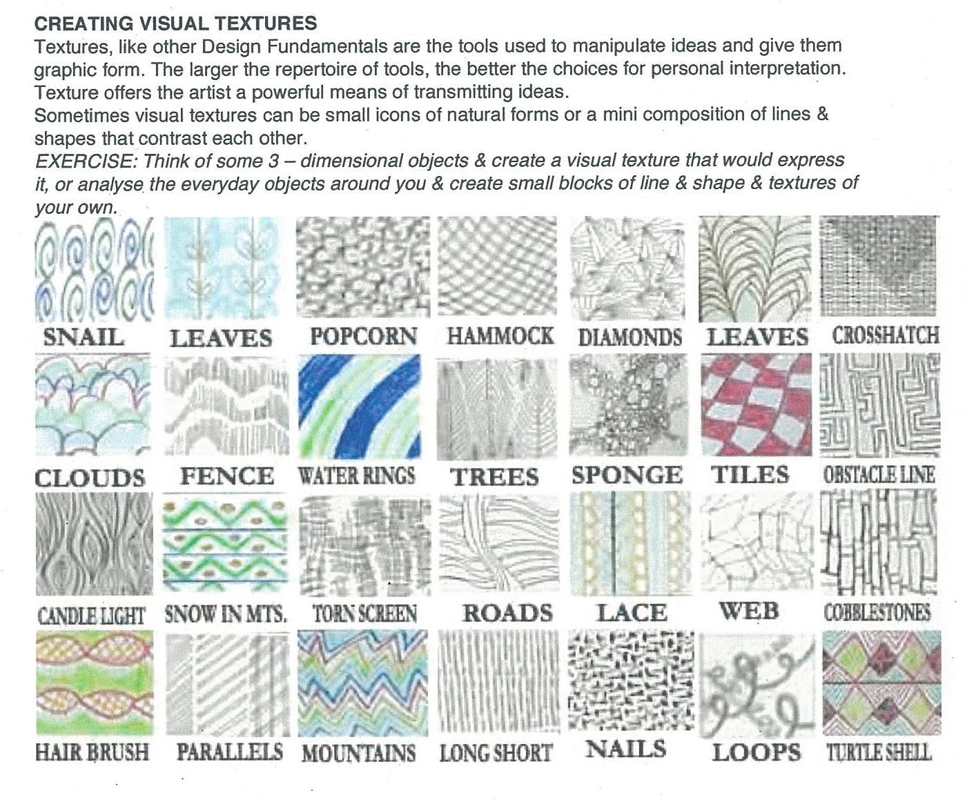 TEXTURE Visual texture, Elements of art definition