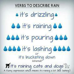 English vocabulary - rain
