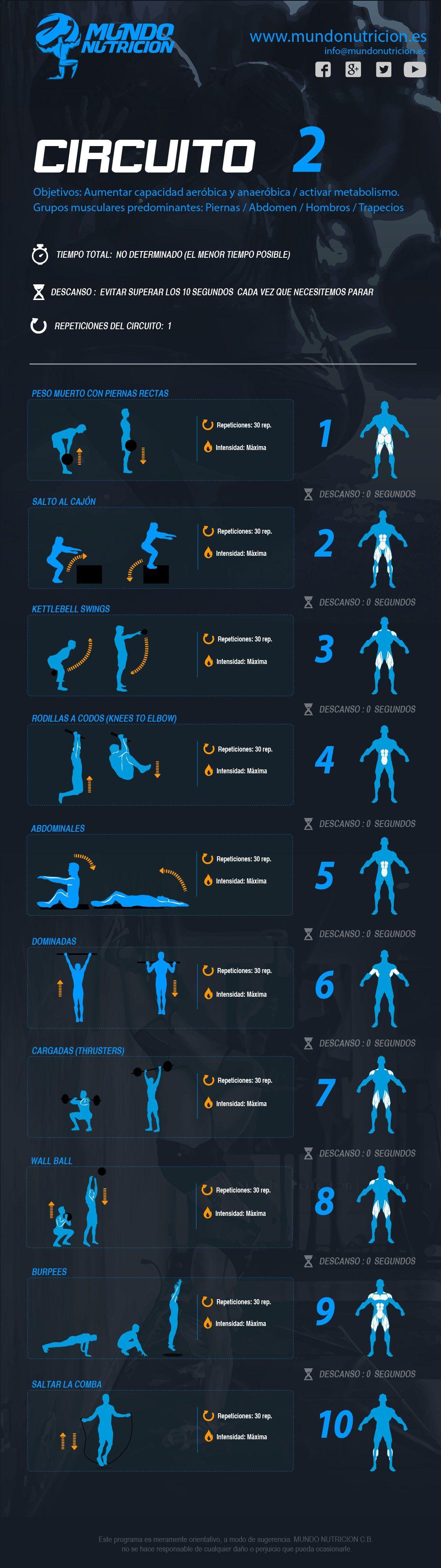 Circuito Tabata : Circuito metabólico mundo nutrición ejercicio fisico