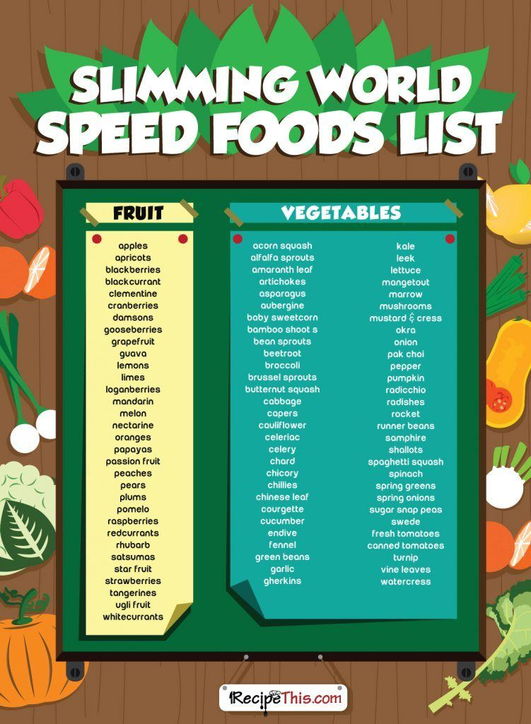 Slimming World What Is Slimming World Speed Foods From Recipethis