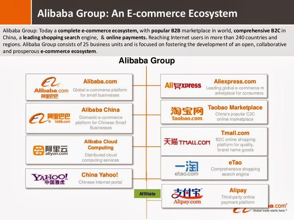Group Ashleygh Report On Alibaba Business Model Of Alibaba