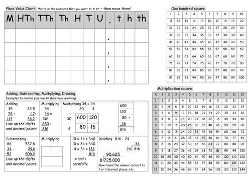 Numeracy Support Chart Ks2 Ks3 Ks4 Teaching Resources Teaching Inspiration Teaching Resources Numeracy