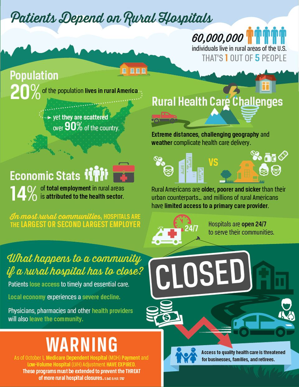 Rural Hospitals Infographic by Red Chalk Studios