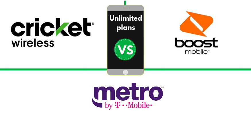 Best Prepaid Unlimited Plans Metro By T Mobile Vs Cricket Vs Boost Mobile Boost Mobile Cell Phone Plans Mobile Phone