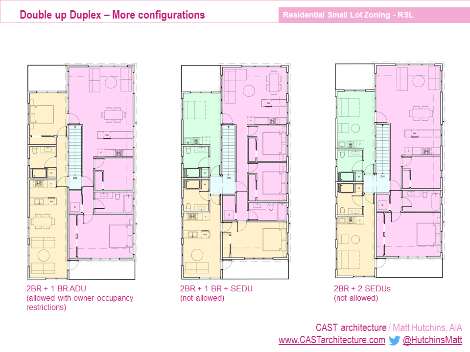 Alternative Configurations For Adus Or Future Co Housing Options Architecture Blog It Cast Housing Options