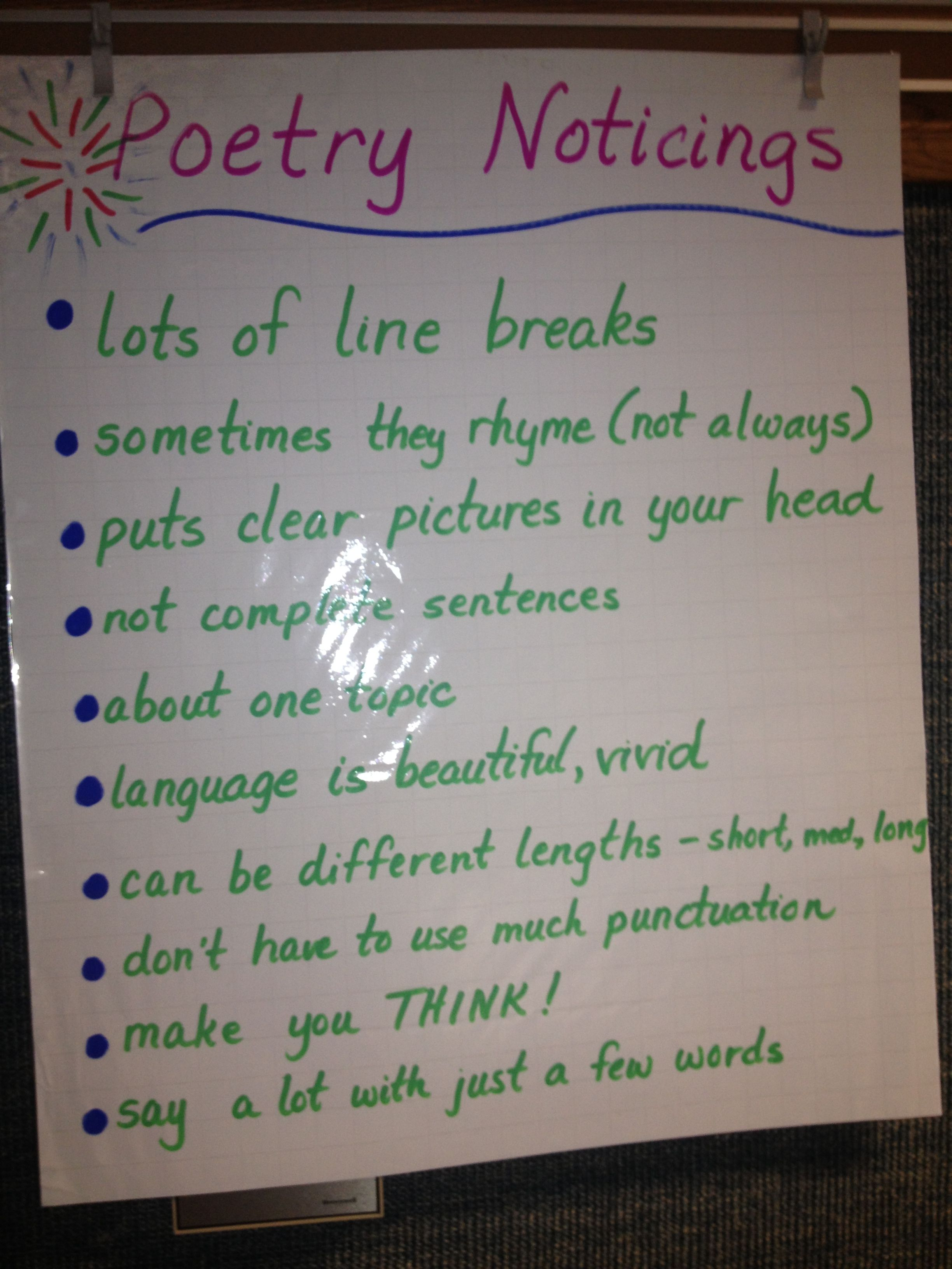 Poetry Anchor Chart