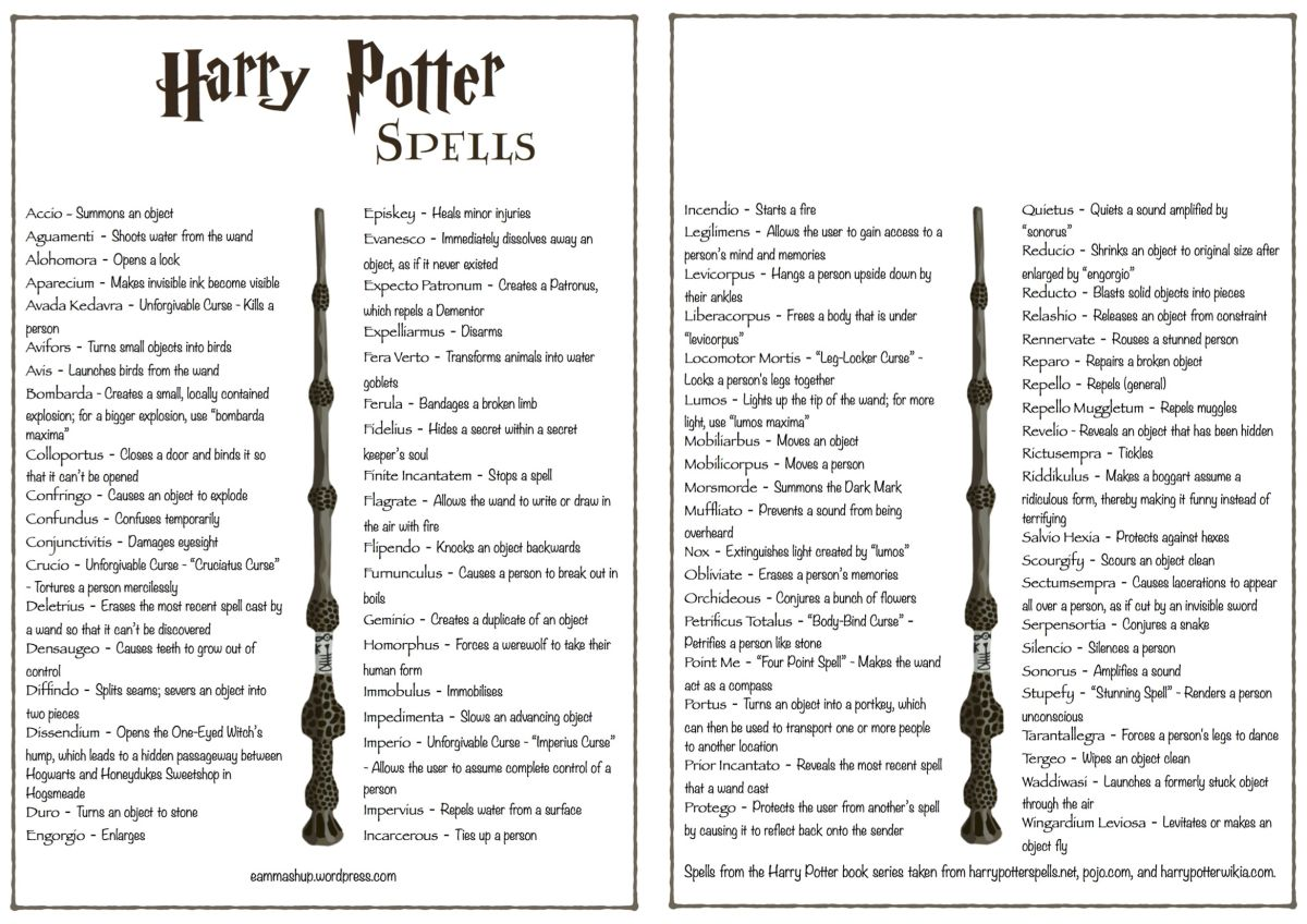 Harry Potter Spells List | All harry potter spells, Harry