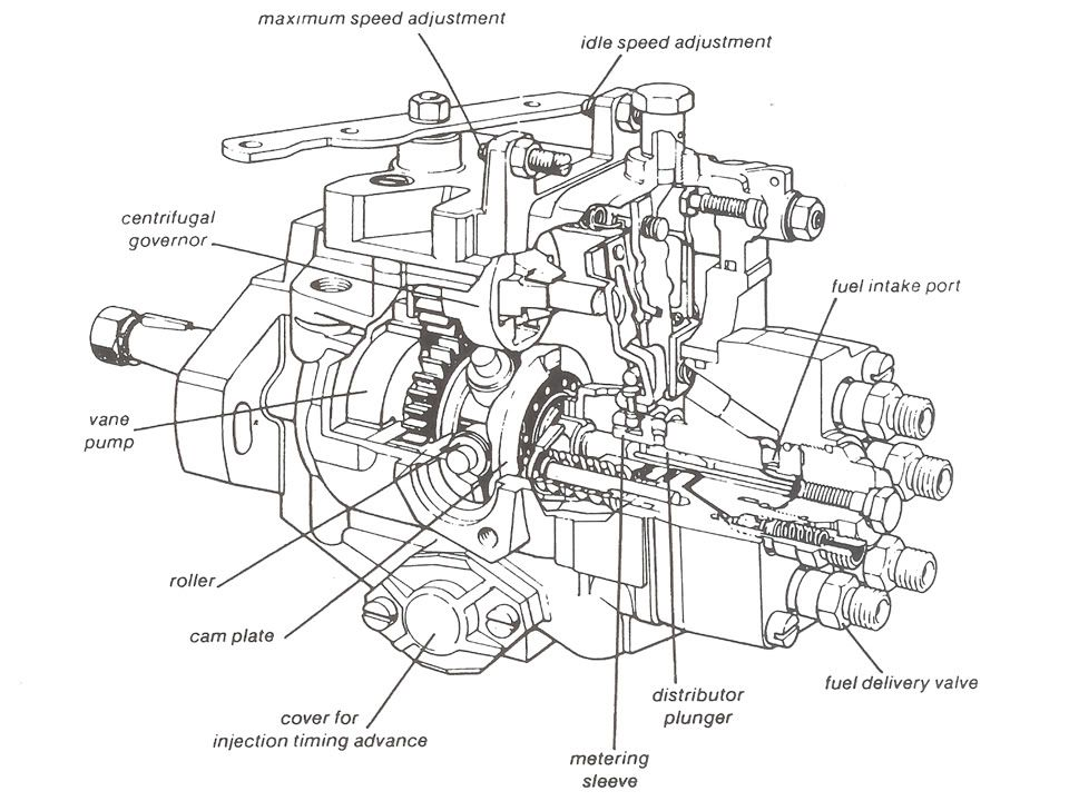 Dodge Pump Diagram