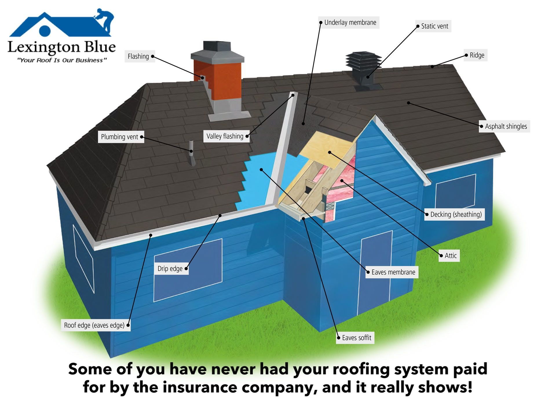 Free Roof Inspections Building Roof Membrane Roof Cottage House Plans