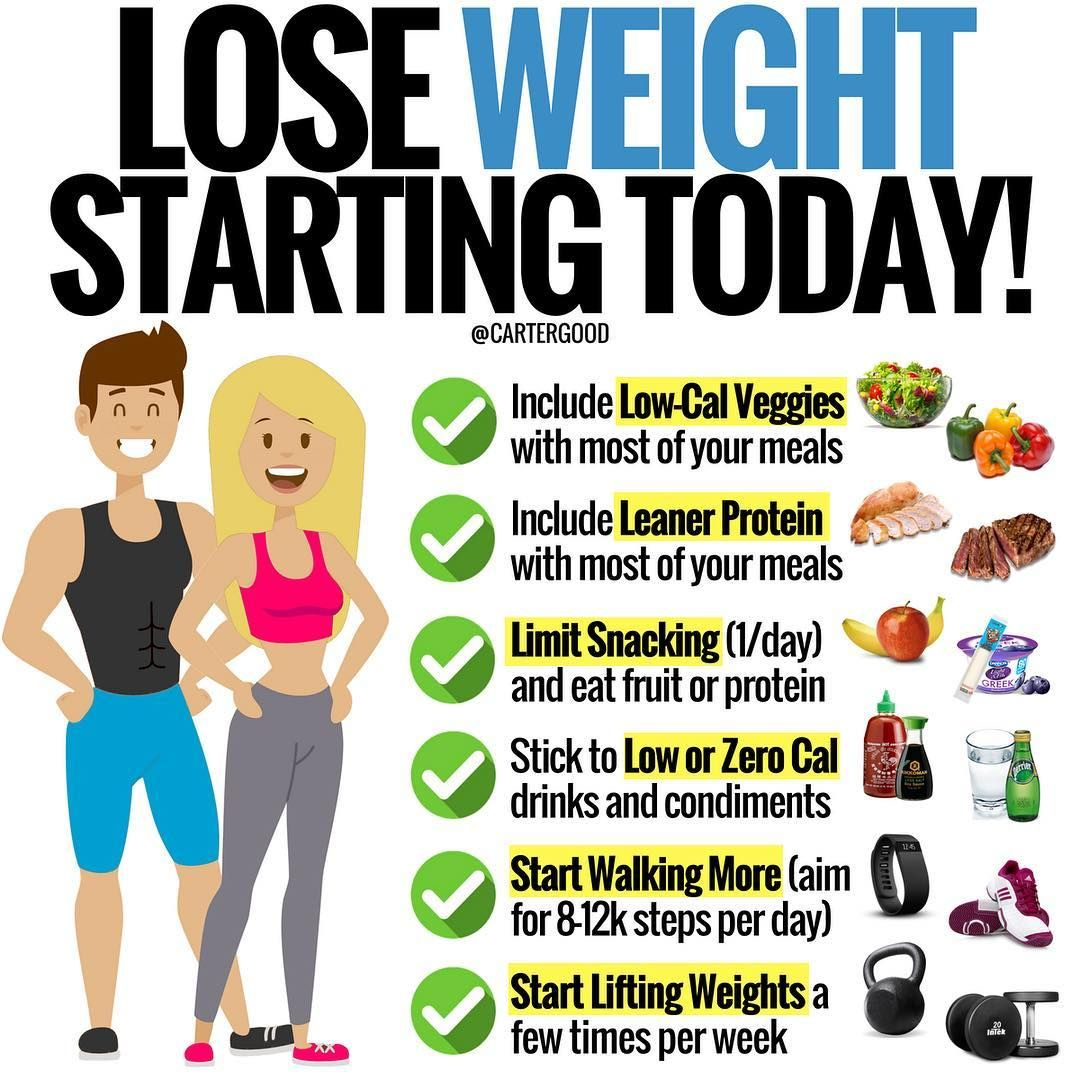 c7d926d11d2 A post shared by Carter Good • Fat loss Coach ( cartergood) on Jul 3 ...