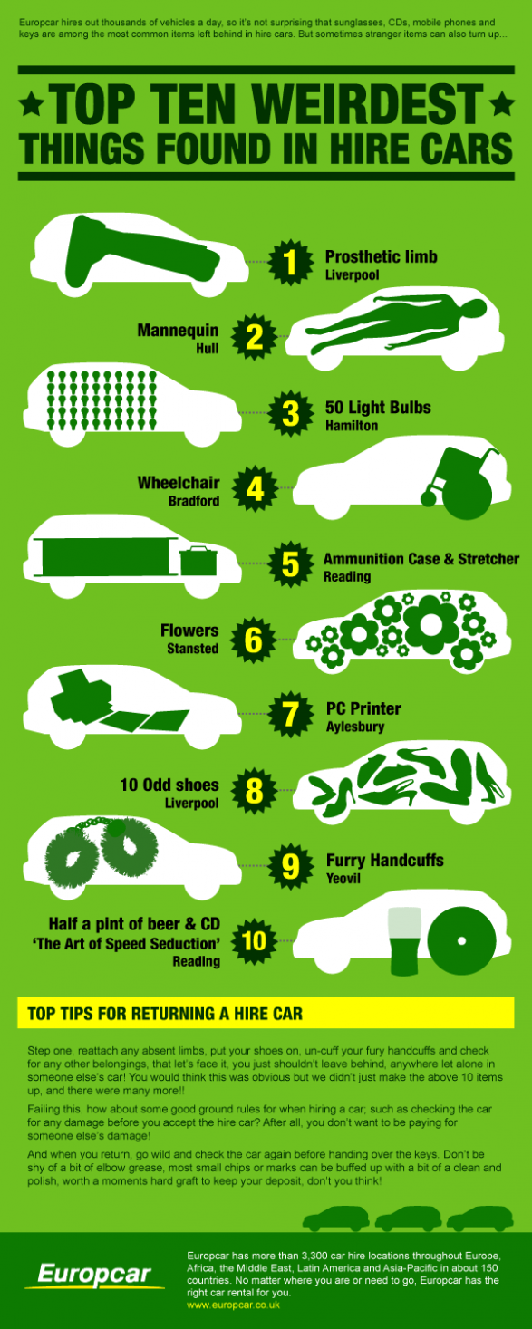 Top Ten Weirdest Things Found in Hire #Cars (#infographics)