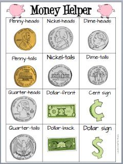 money chart for kids: Money helper for kids math money activities and teacher