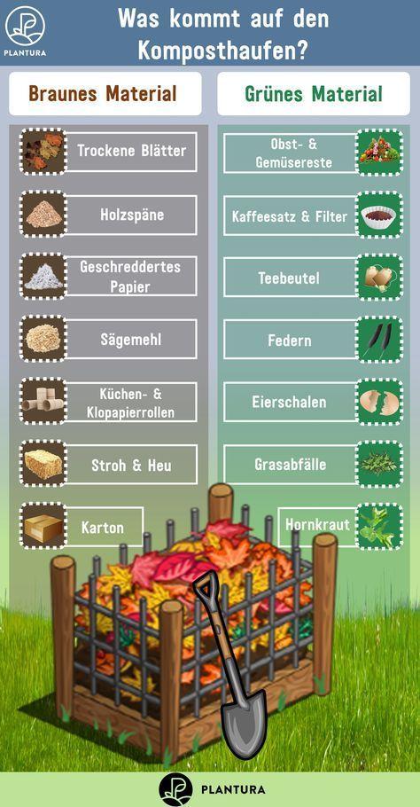 Compost Why Every Gardener Should Create Their Own Compost Create Every Gardener Should Their Decoration Kompost Komposthaufen Kompostierung