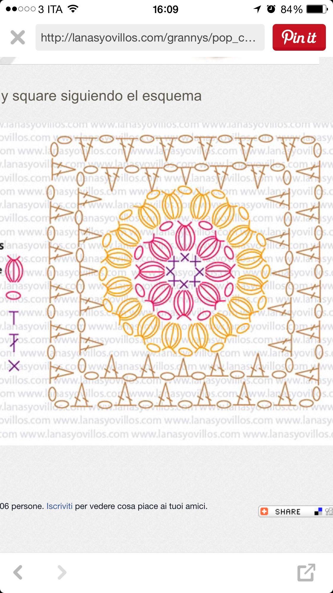 Pin de Lynn Nagy en Crochet | Pinterest | Crochet patrones ...