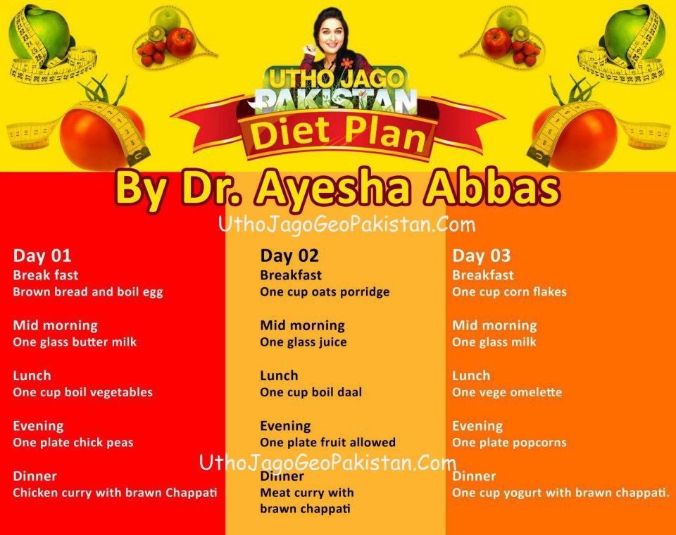 Healthy Diet Plan For Losing Weight In Pakistan Diet Plans
