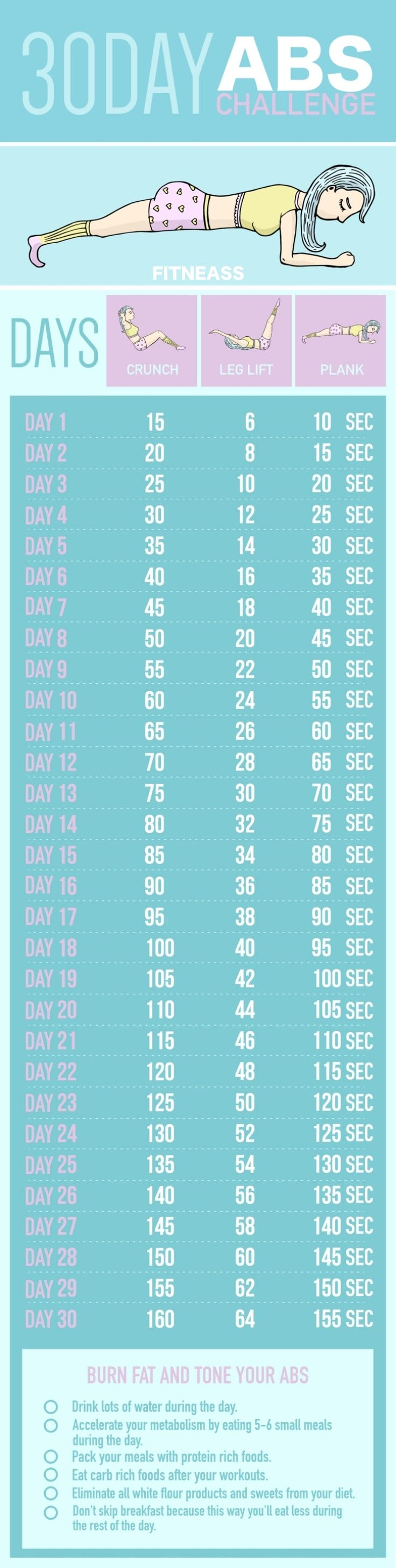 Join the 30-day abs challenge to burn that stubborn belly fat, and get more pronounced and toned abs. It is much easier than you think if you are consistent and determined. The abdomen is one of the most trained muscle groups among fit people. And abs popularity is due to the desire to tone and flatten the belly so that the … #abchallenge