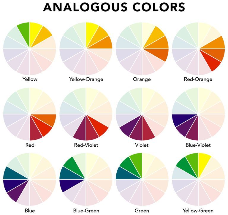 analogous color schemes in interiors the right way on interior color schemes id=69606