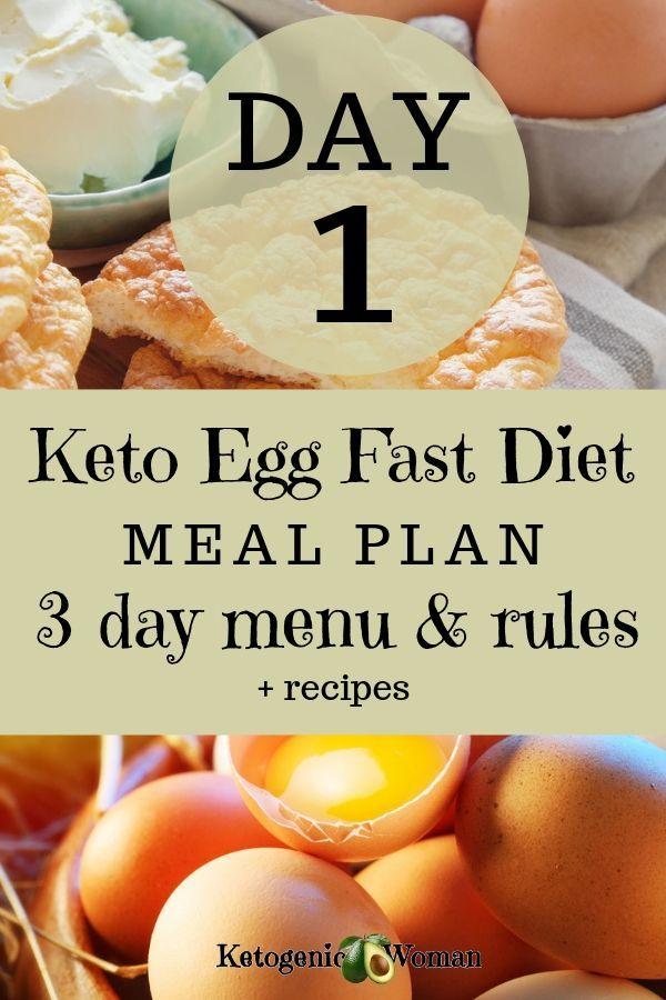 Photo of Keto Egg Fast Meal Plan Menu – Day 1 – Ketogenic Woman