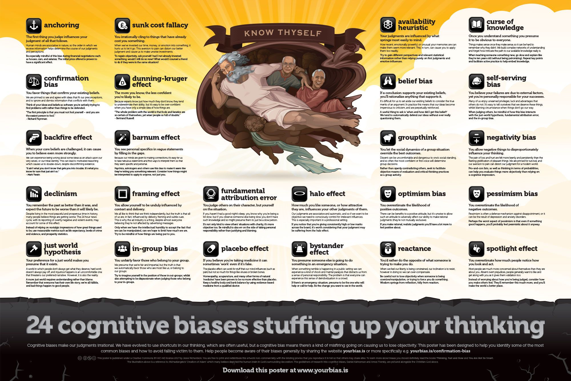Poster 24 Cognitive Biases Stuffing Up Your Thinking