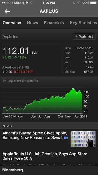 Stock Trading Bloomberg Mobile Google Search Tap Chart Stock