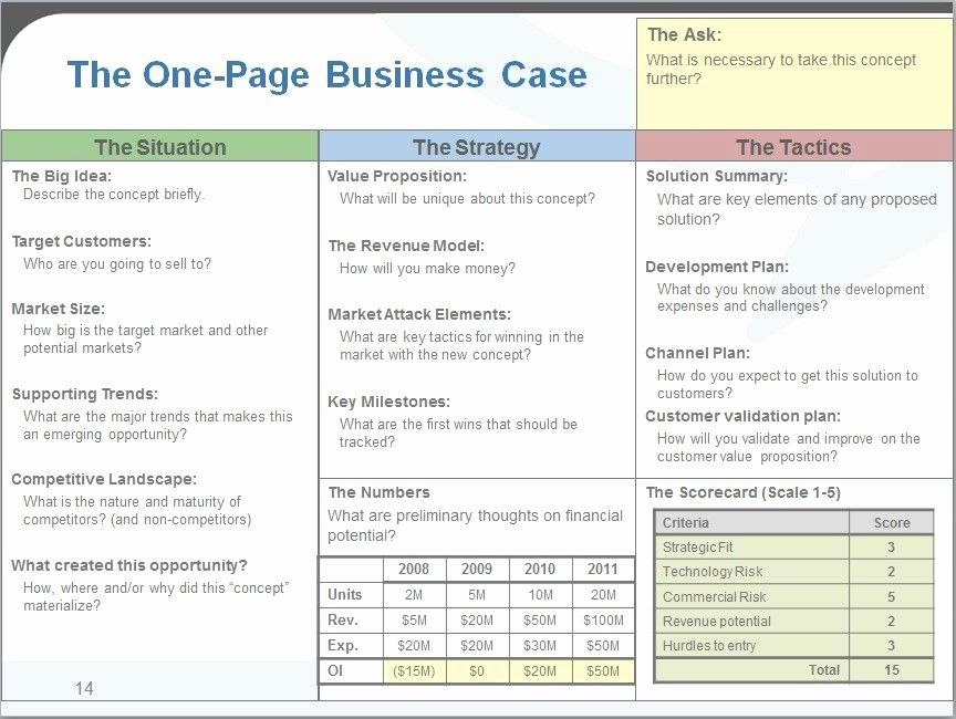 One Pager Template Word in 2020 Marketing plan template