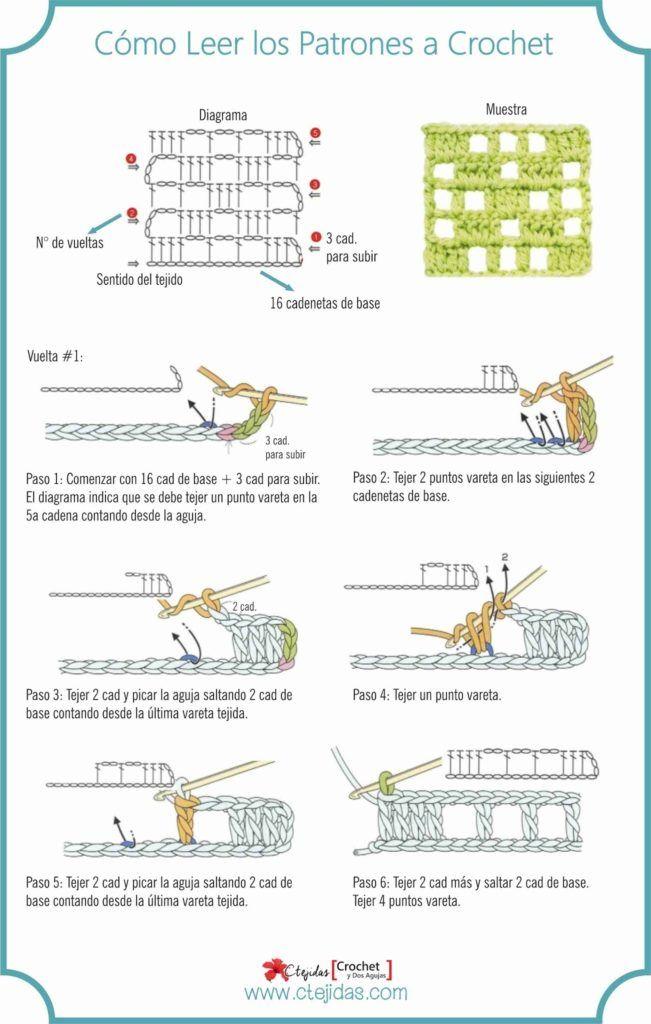 Lujo Cómo Leer Los Patrones Diagrama De Ganchillo Galería - Ideas de ...