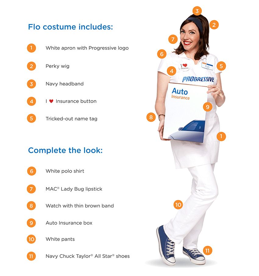 Here Is The Full Downloadable Flo Costume Right From