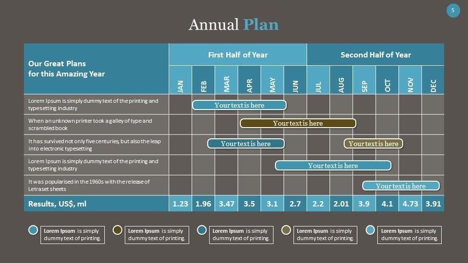 Gantt Chart PowerPoint Template | Chart and Template