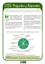 Distribución de la población extranjera menor de 18 años según área geográfica de nacimiento. Sevilla, 2010