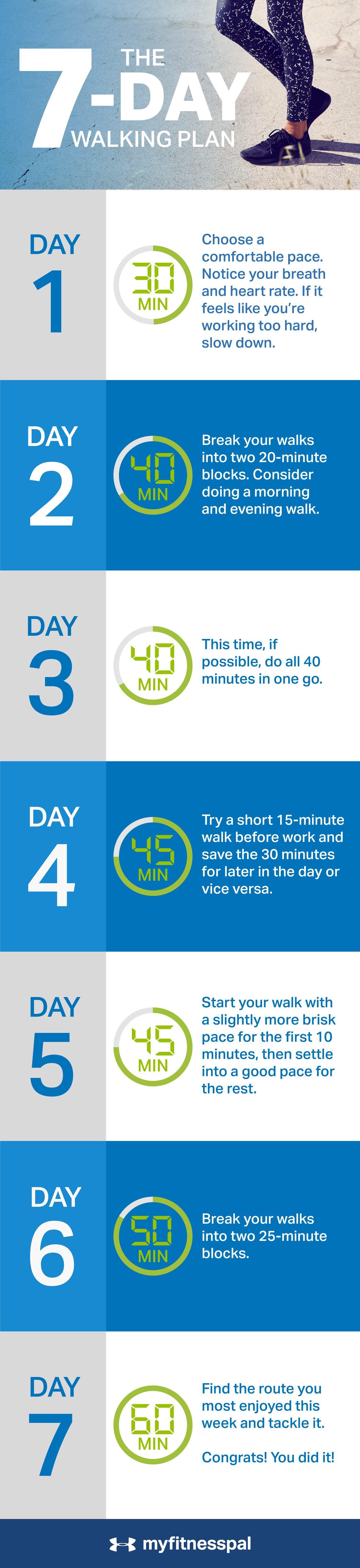The 7 Day Walking Plan