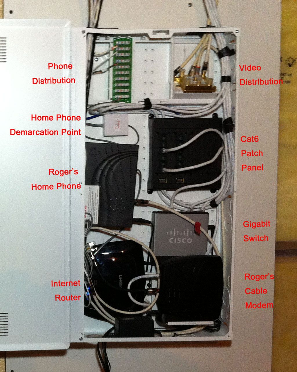basic home structured wiring after open detail home network rh pinterest com Home Structured Wiring Panel GE Structured Wiring Panel