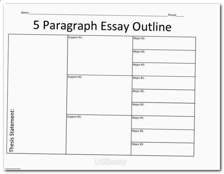 free 5 paragraph essays online