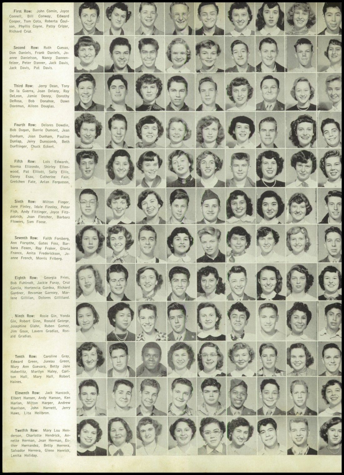 1951 Santa Barbara High School Yearbook Via Classmatescom Parents