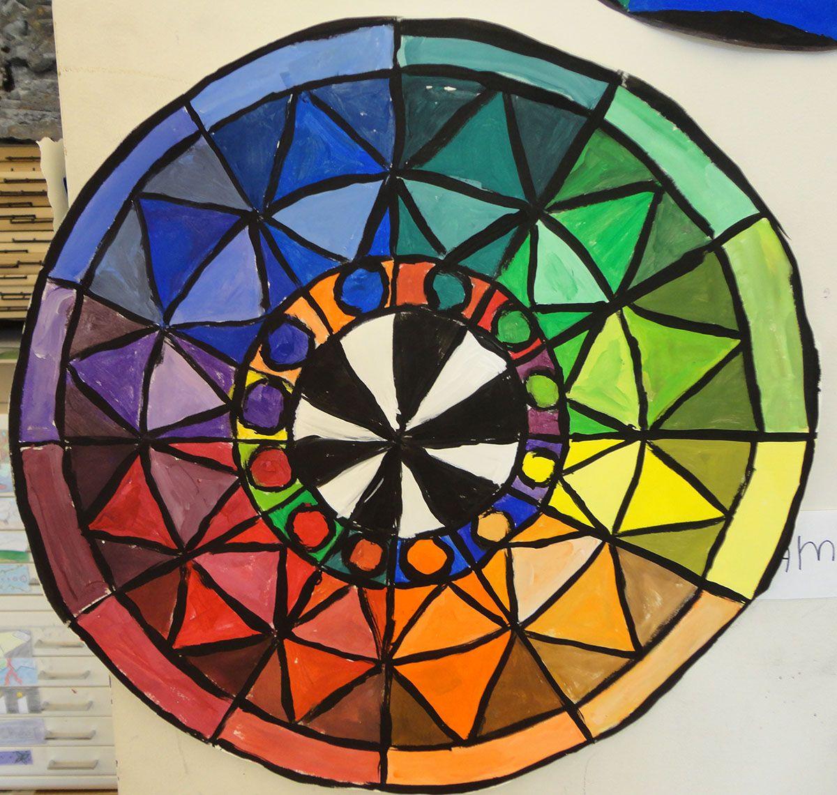 Color wheel art lesson for second grade - Color Wheel Mandalas Art 1