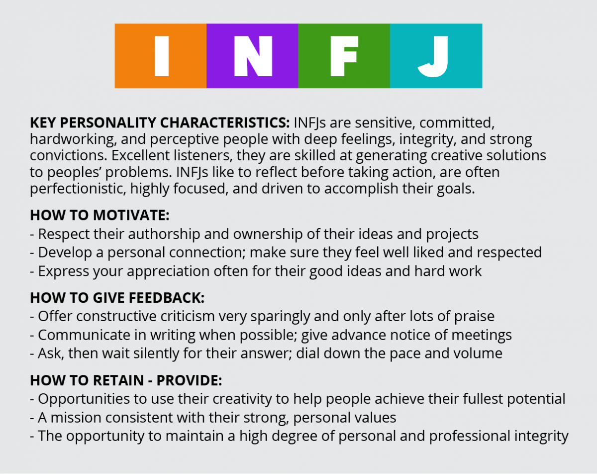 How To Manage Every Personality Type Infp Personality Type Personality Types Infj Personality Type