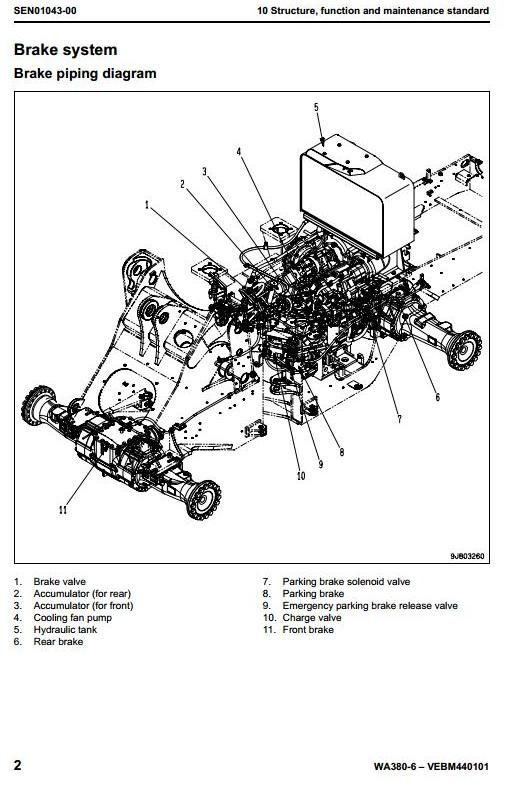 f6968c6618d667bc1b60cbb3ccb97aa2 komatsu wheel loader wa500 7 sn 10001 and up workshop service komatsu wa320 wiring diagram at virtualis.co
