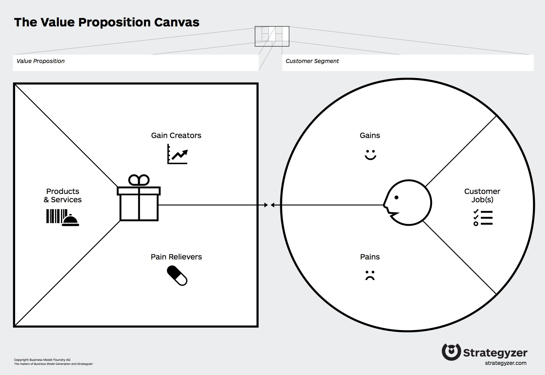 Superb Check Out Value Proposition Canvas, A Free Workshop Template!