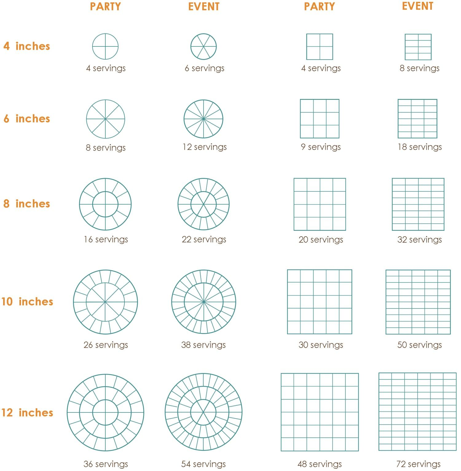 Teaching Tools: Fractions In 2019
