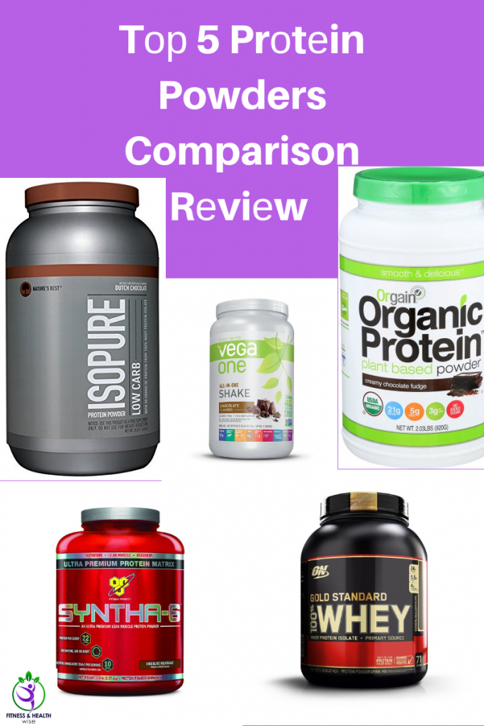Tor 5 Protein Powders Comparison Review Optimum Nutrition Gold Standard Optimum Nutrition Protein Powder